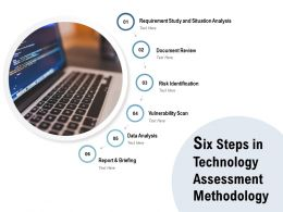 Six Steps In Technology Assessment Methodology