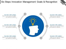 Six Steps Innovation Management Goals And Recognition
