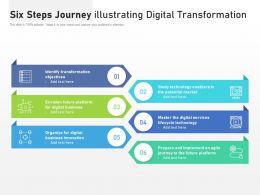 Six Steps Journey Illustrating Digital Transformation