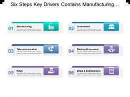 Six Steps Key Drivers Contains Manufacturing Government Telecommunication Banking Retail