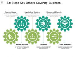 Six Steps Key Drivers Covering Business Strategy Alignment Operations Controls And Management