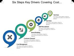 Six Steps Key Drivers Covering Cost Management Customer Demand And Staff Recruitment