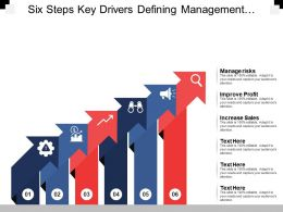 Six Steps Key Drivers Defining Management Risks Improve Profit And Increase Sales