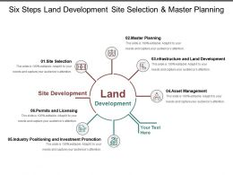 Six Steps Land Development Site Selection And Master Planning