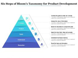 Six Steps Of Blooms Taxonomy For Product Development