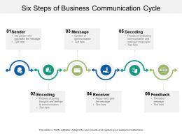Six Steps Of Business Communication Cycle