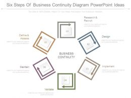 Six Steps Of Business Continuity Diagram Powerpoint Ideas