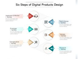 Six Steps Of Digital Products Design