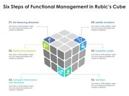 Six Steps Of Functional Management In Rubics Cube