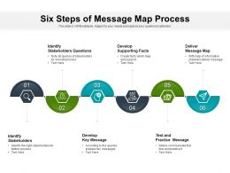 Six Steps Of Message Map Process