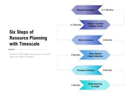 Six Steps Of Resource Planning With Timescale