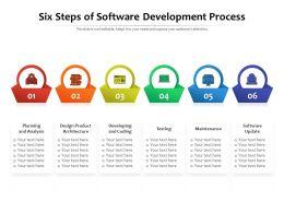 Six Steps Of Software Development Process