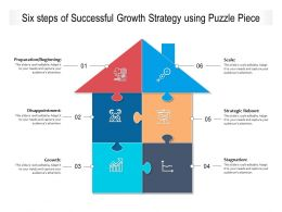 Six Steps Of Successful Growth Strategy Using Puzzle Piece