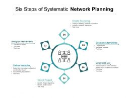Six Steps Of Systematic Network Planning