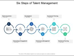 Six Steps Of Talent Management