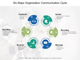 Six Steps Organization Communication Cycle