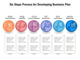 Six Steps Process For Developing Business Plan