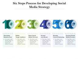 Six Steps Process For Developing Social Media Strategy