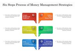 Six Steps Process Of Money Management Strategies