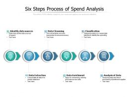 Six Steps Process Of Spend Analysis
