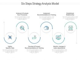 Six Steps Strategy Analysis Model