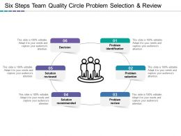 Six Steps Team Quality Circle Problem Selection And Review