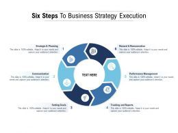 Six Steps To Business Strategy Execution