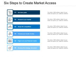 Six Steps To Create Market Access