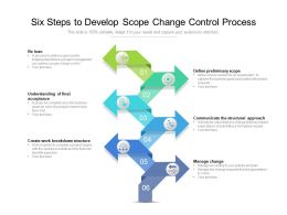 Six Steps To Develop Scope Change Control Process
