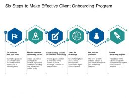 Six Steps To Make Effective Client Onboarding Program