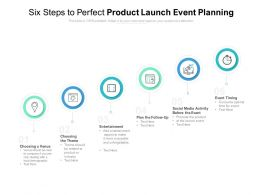 Six Steps To Perfect Product Launch Event Planning