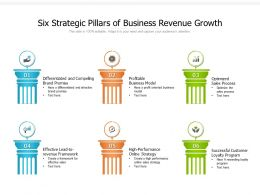 Six Strategic Pillars Of Business Revenue Growth
