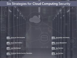 Six Strategies For Cloud Computing Security