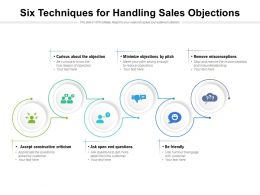 Six Techniques For Handling Sales Objections