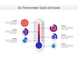 Six Thermometer Goals And Levels