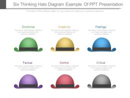 Six Thinking Hats Diagram Example Of Ppt Presentation
