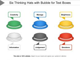 Six Thinking Hats With Bubble For Text Boxes