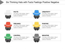 Six Thinking Hats With Facts Feelings Positive Negative