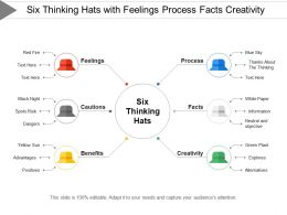 Six Thinking Hats With Feelings Process Facts Creativity