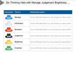 Six Thinking Hats With Manage Judgement Brightness Creativity Emotions