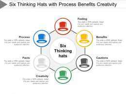 Six Thinking Hats With Process Benefits Creativity