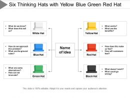 Six Thinking Hats With Yellow Blue Green Red Hat