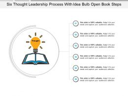 Six Thought Leadership Process With Idea Bulb Open Book Steps