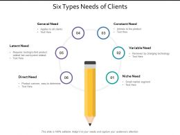 Six Types Needs Of Clients