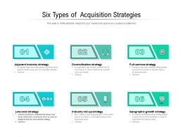 Six Types Of Acquisition Strategies