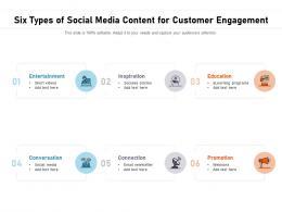 Six Types Of Social Media Content For Customer Engagement