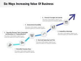 Six Ways Increasing Value Of Business