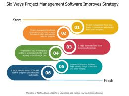 Six Ways Project Management Software Improves Strategy