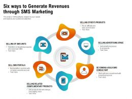 Six Ways To Generate Revenues Through SMS Marketing