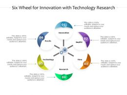Six Wheel For Innovation With Technology Research